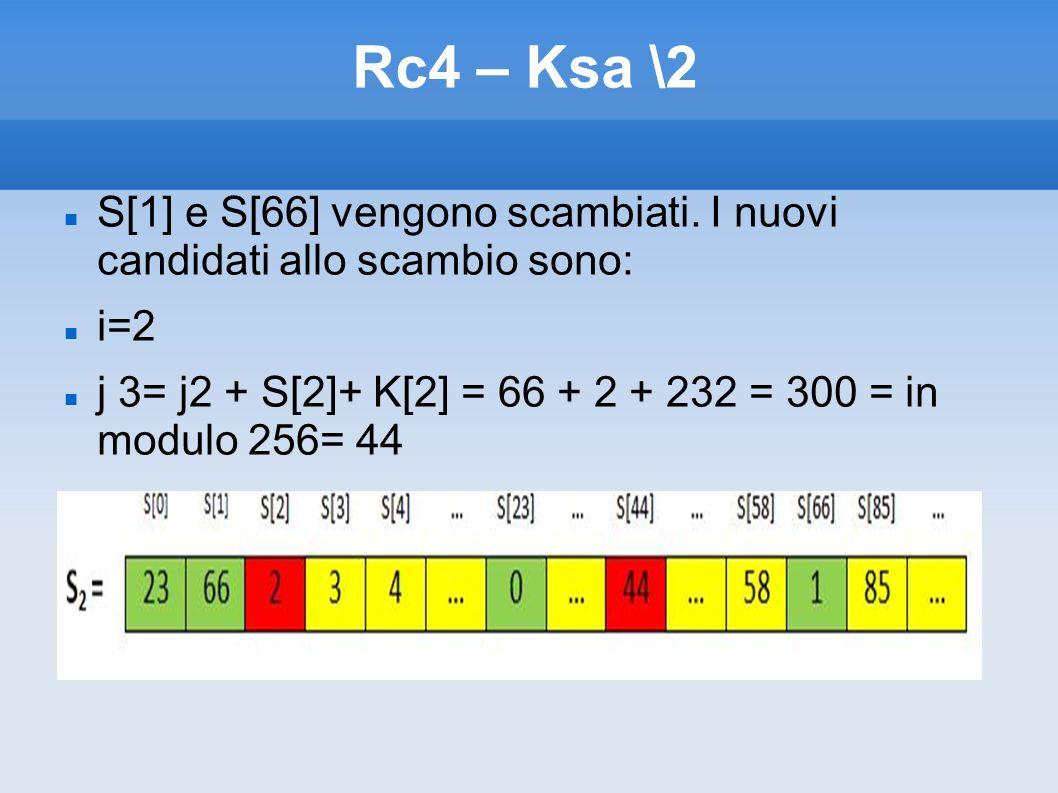 Rc4 – Ksa \2 S[1] e S[66] vengono scambiati. I nuovi candidati allo scambio sono: i=2.